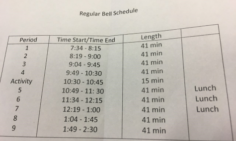 New 2017-2018 school year bell schedule