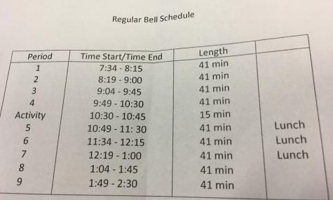 New 2017-2018 school year bell schedule